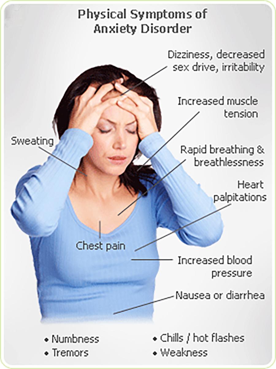 anxiety-symptoms - Irish Hypnosis Ltd